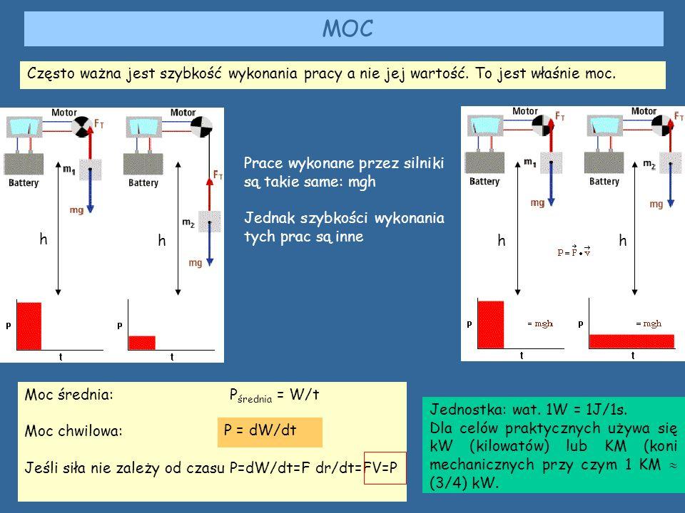 MOC Często ważna jest szybkość wykonania pracy a nie jej wartość. To jest właśnie moc. h. h. Prace wykonane przez silniki są takie same: mgh.