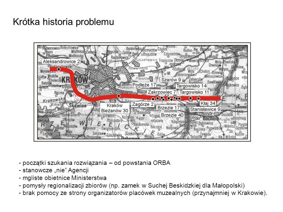 Krótka historia problemu