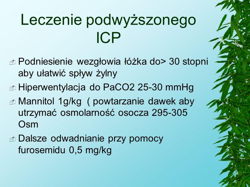 Leczenie podwyższonego ICP