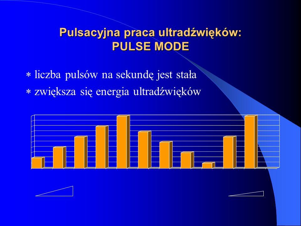 Pulsacyjna praca ultradźwięków: PULSE MODE