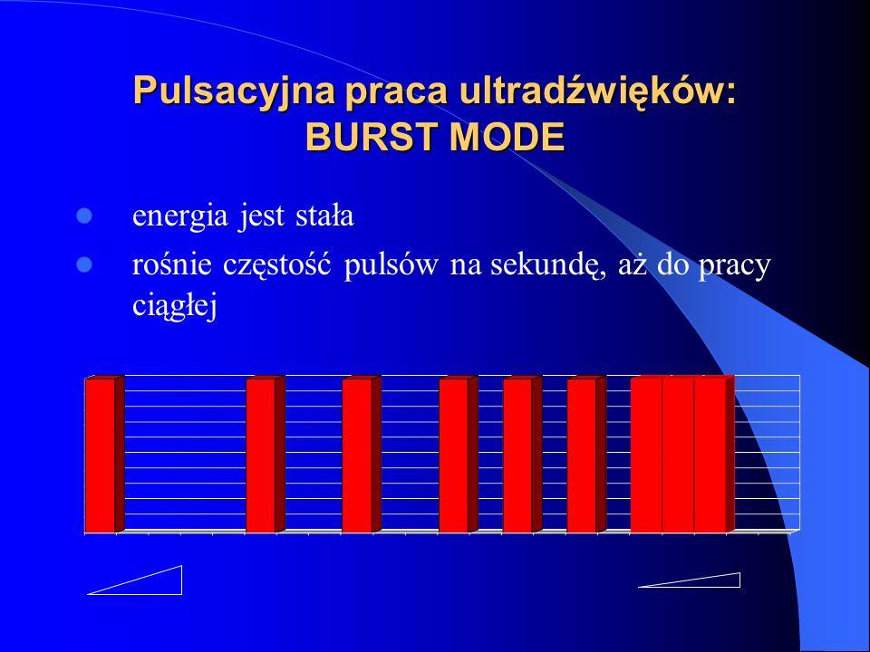 Pulsacyjna praca ultradźwięków: BURST MODE