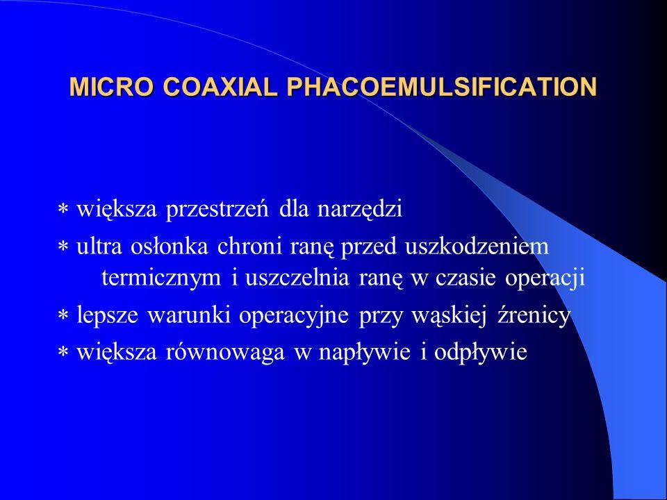 MICRO COAXIAL PHACOEMULSIFICATION