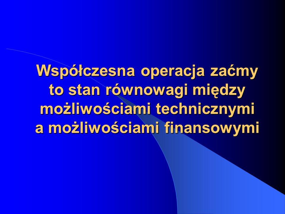 Współczesna operacja zaćmy to stan równowagi między możliwościami technicznymi a możliwościami finansowymi