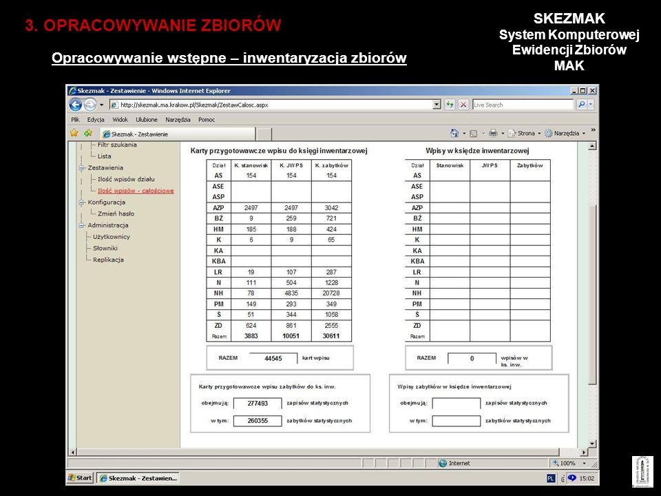 System Komputerowej Ewidencji Zbiorów MAK