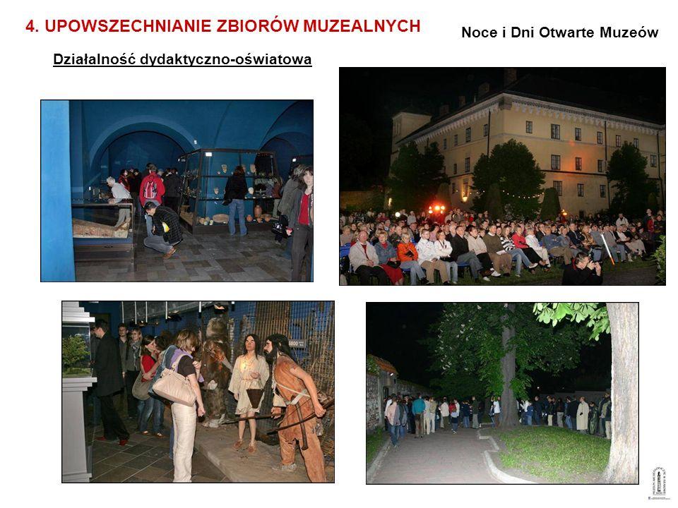 Noce i Dni Otwarte Muzeów