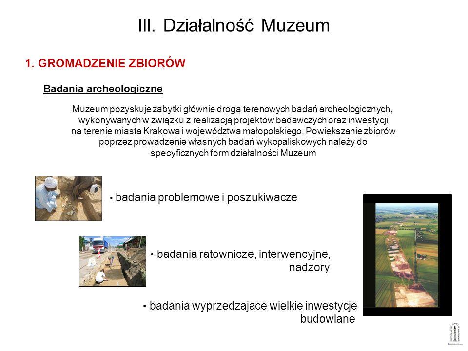 III. Działalność Muzeum