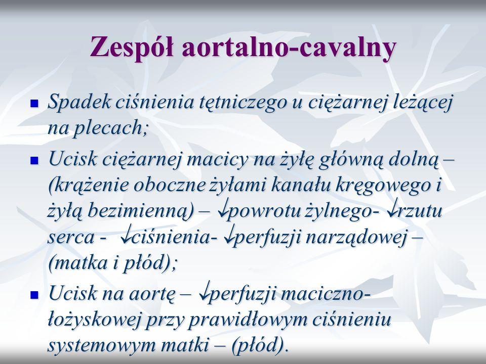 Zespół aortalno-cavalny