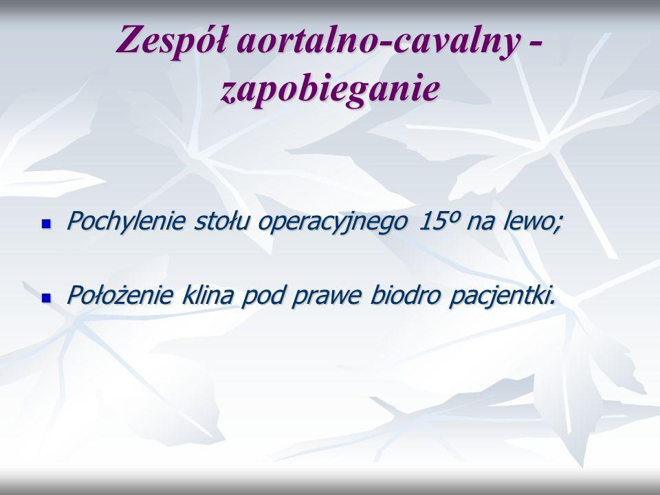 Zespół aortalno-cavalny - zapobieganie