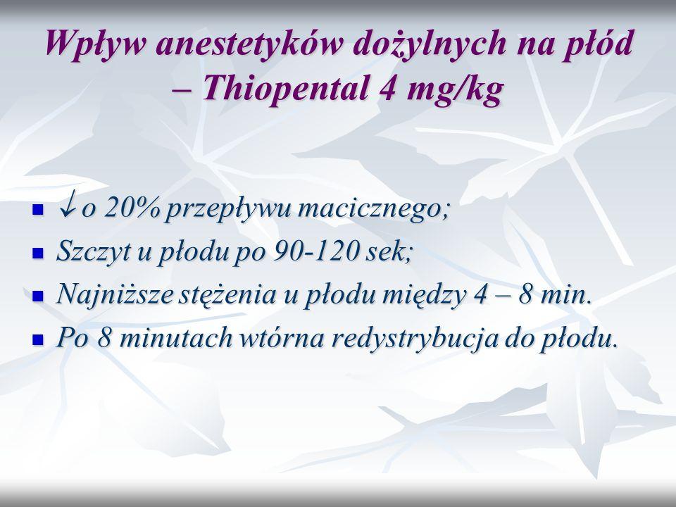 Wpływ anestetyków dożylnych na płód – Thiopental 4 mg/kg