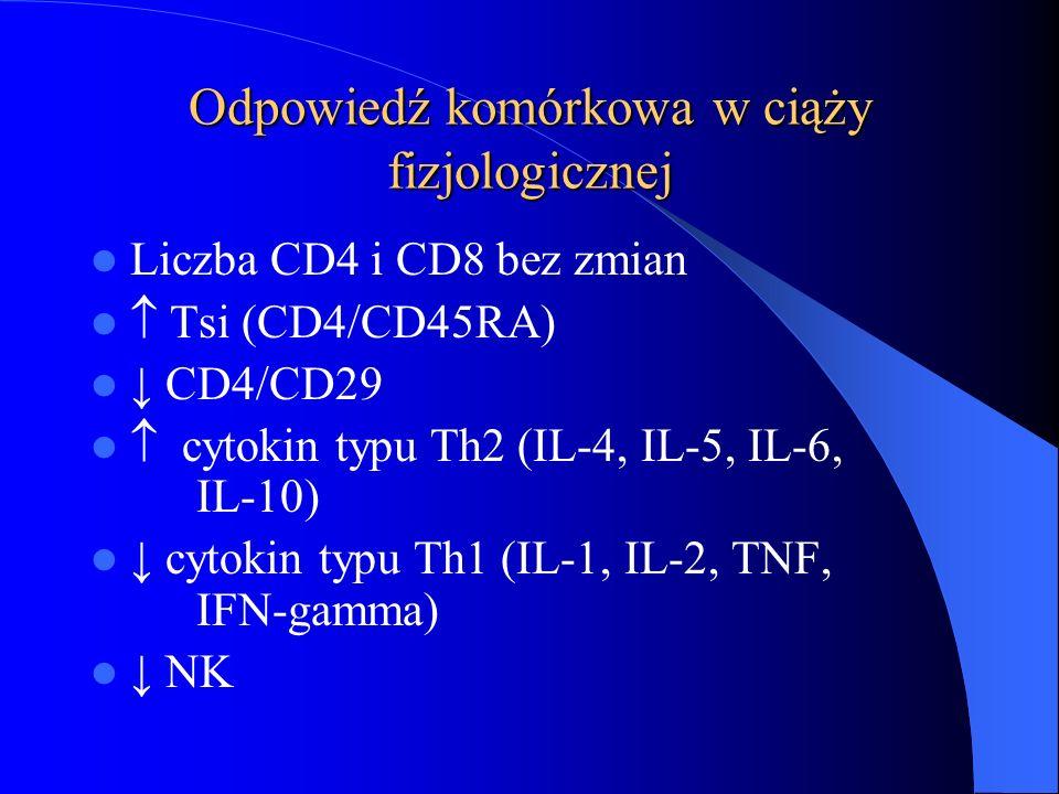 Odpowiedź komórkowa w ciąży fizjologicznej