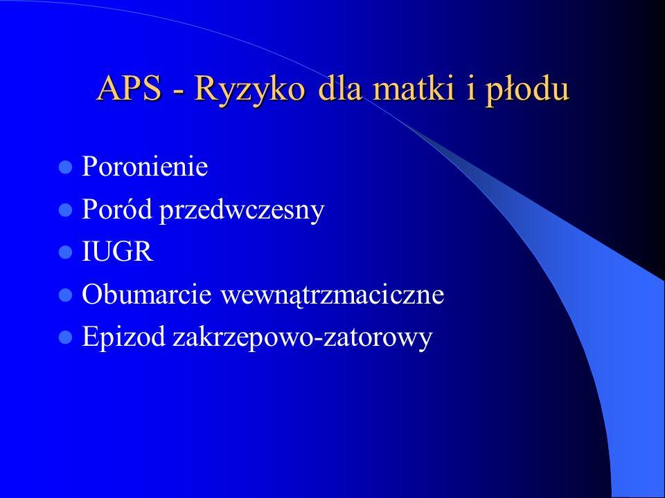 APS - Ryzyko dla matki i płodu