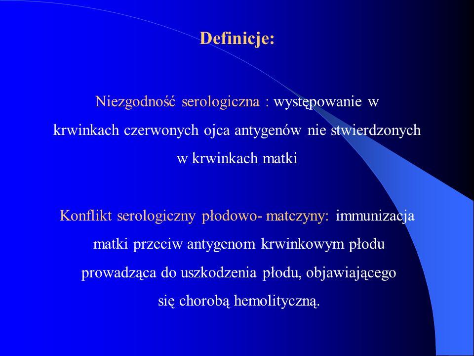 Definicje: Niezgodność serologiczna : występowanie w