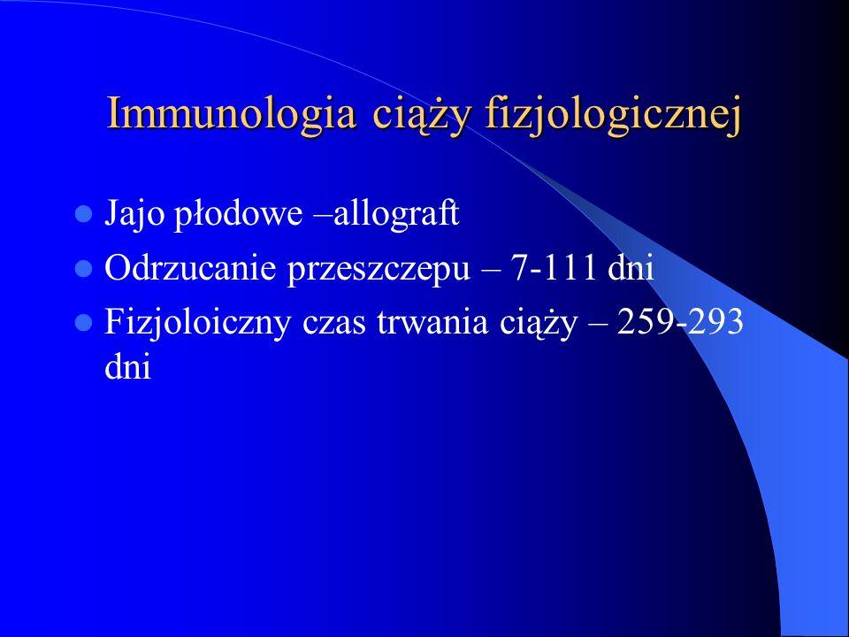 Immunologia ciąży fizjologicznej