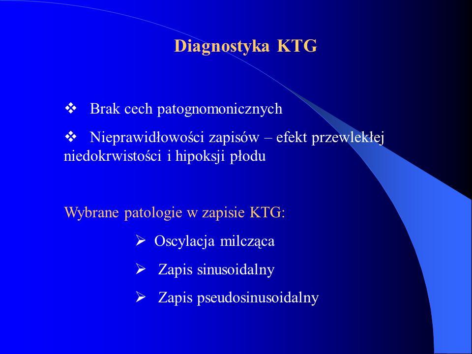 Diagnostyka KTG Brak cech patognomonicznych