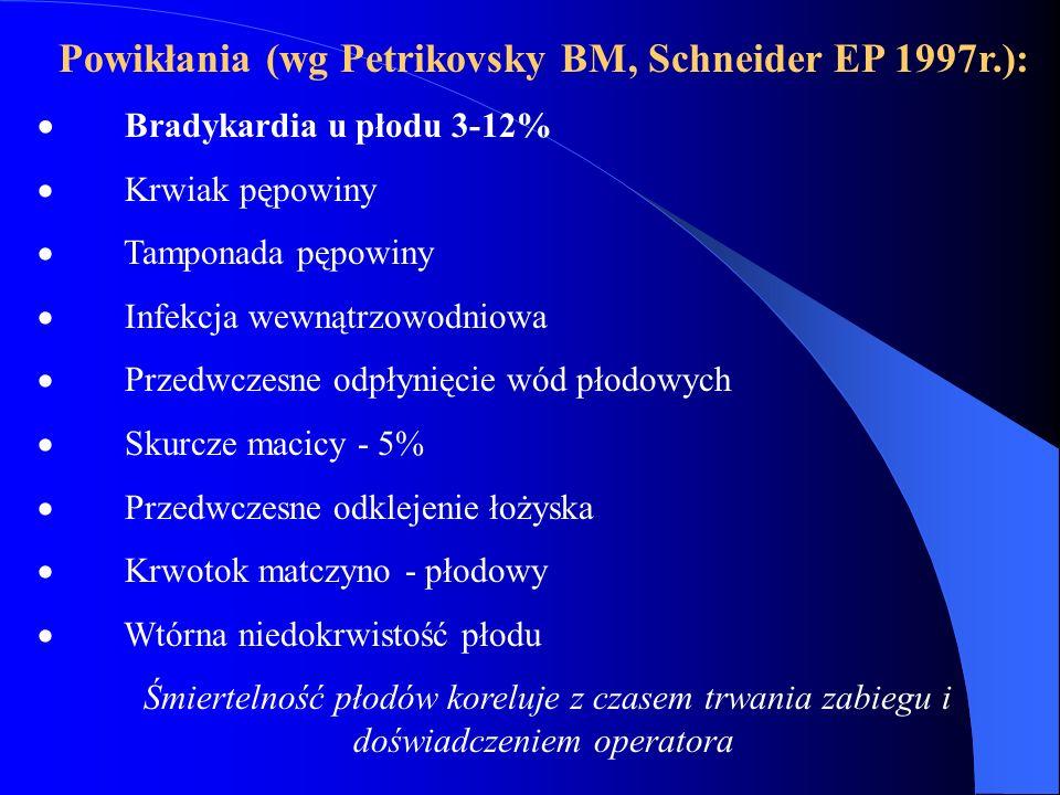 Powikłania (wg Petrikovsky BM, Schneider EP 1997r.):