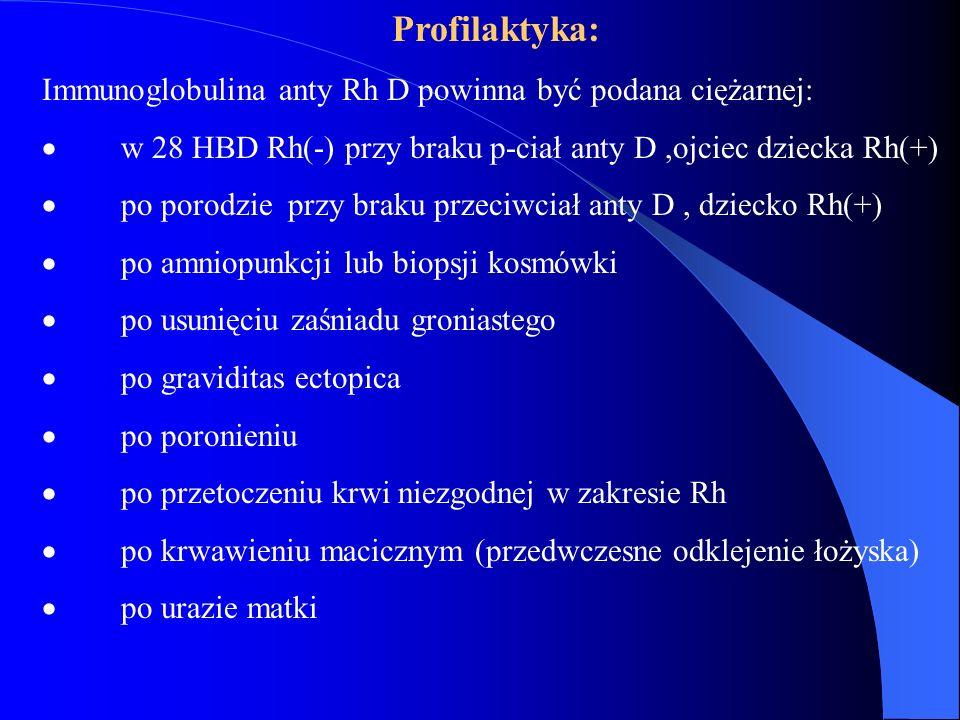 Profilaktyka: Immunoglobulina anty Rh D powinna być podana ciężarnej: