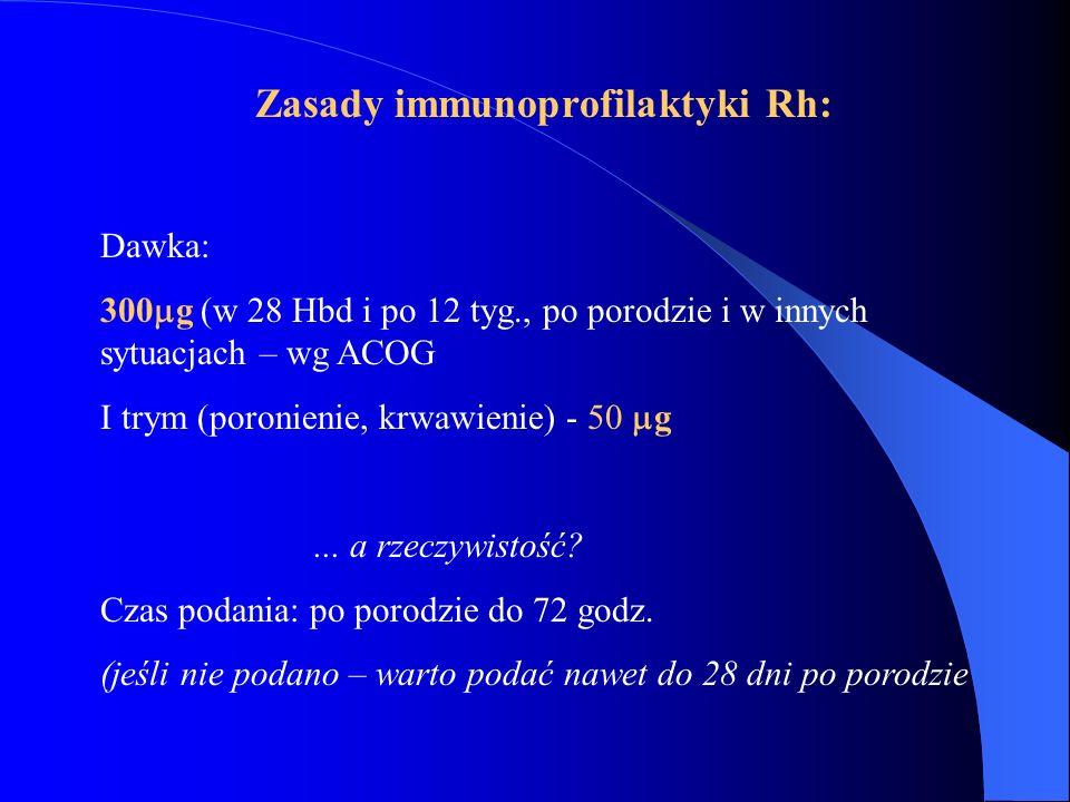 Zasady immunoprofilaktyki Rh: