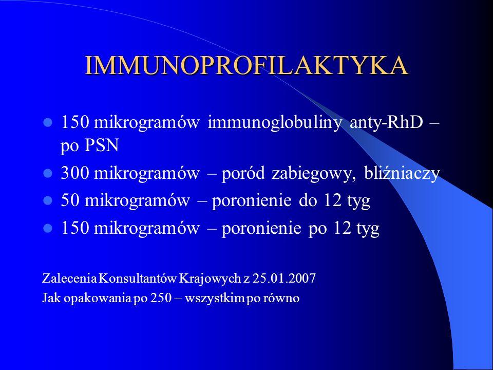 IMMUNOPROFILAKTYKA 150 mikrogramów immunoglobuliny anty-RhD – po PSN