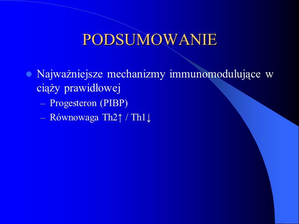 PODSUMOWANIE Najważniejsze mechanizmy immunomodulujące w ciąży prawidłowej.