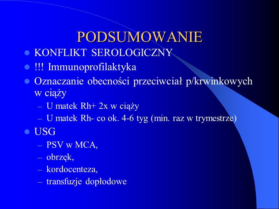 PODSUMOWANIE KONFLIKT SEROLOGICZNY !!! Immunoprofilaktyka