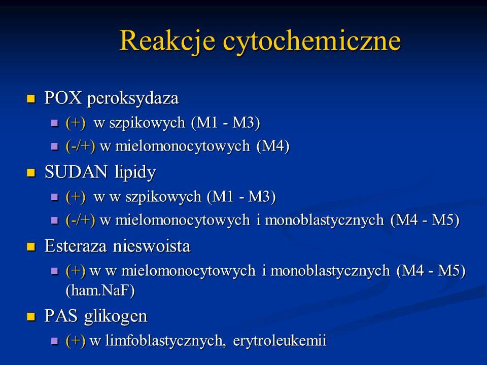 Reakcje cytochemiczne