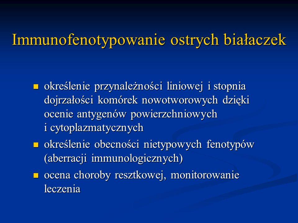Immunofenotypowanie ostrych białaczek