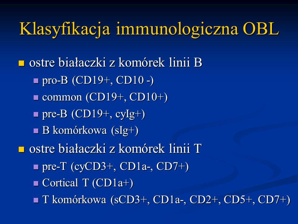 Klasyfikacja immunologiczna OBL