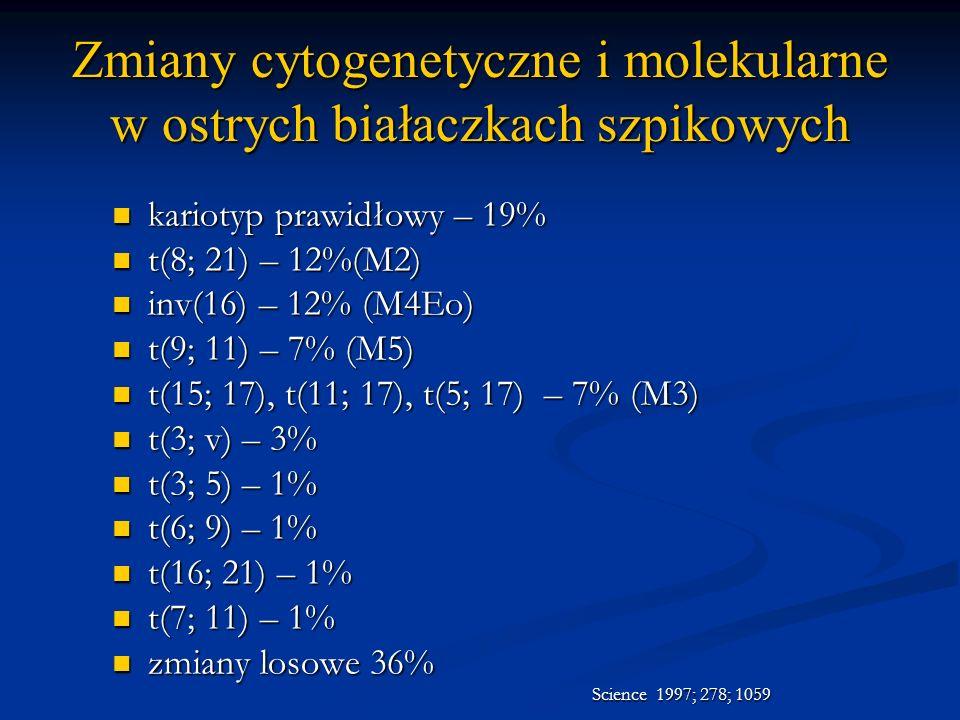 Zmiany cytogenetyczne i molekularne w ostrych białaczkach szpikowych