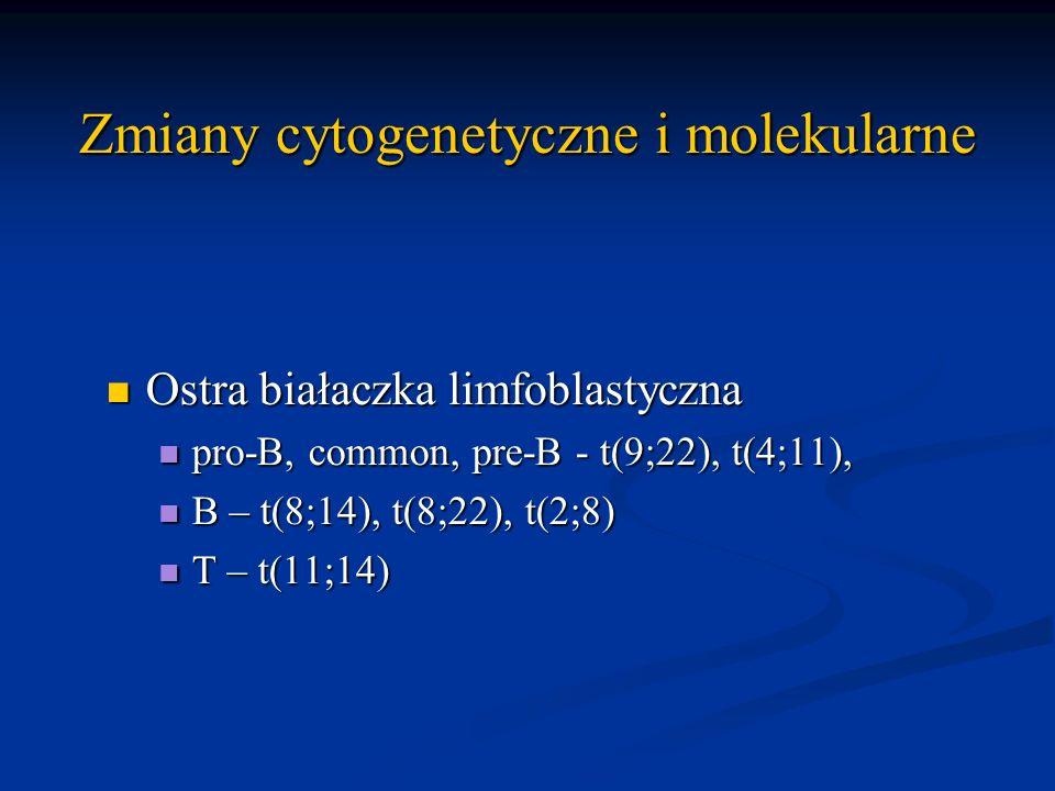 Zmiany cytogenetyczne i molekularne