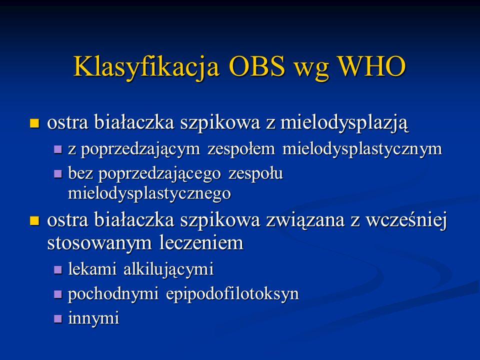Klasyfikacja OBS wg WHO