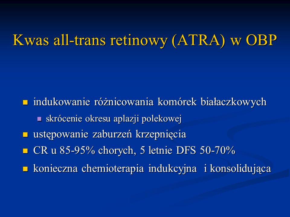 Kwas all-trans retinowy (ATRA) w OBP
