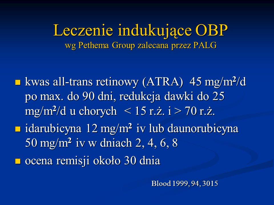Leczenie indukujące OBP wg Pethema Group zalecana przez PALG