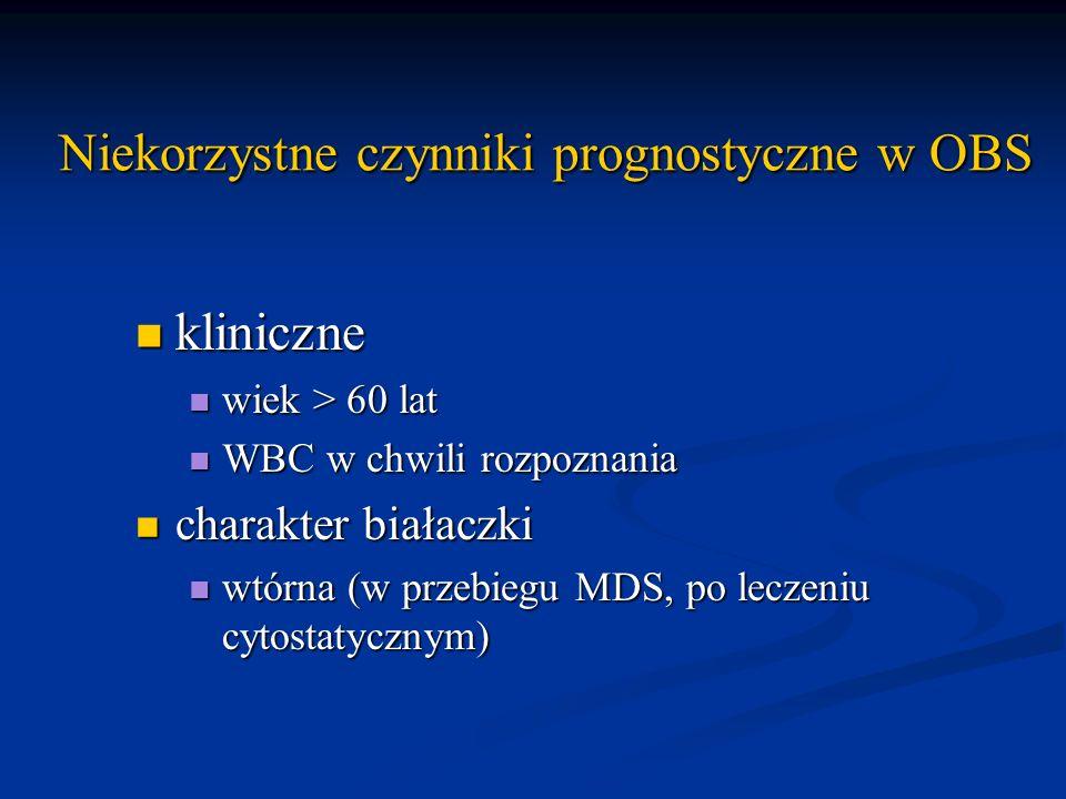 Niekorzystne czynniki prognostyczne w OBS