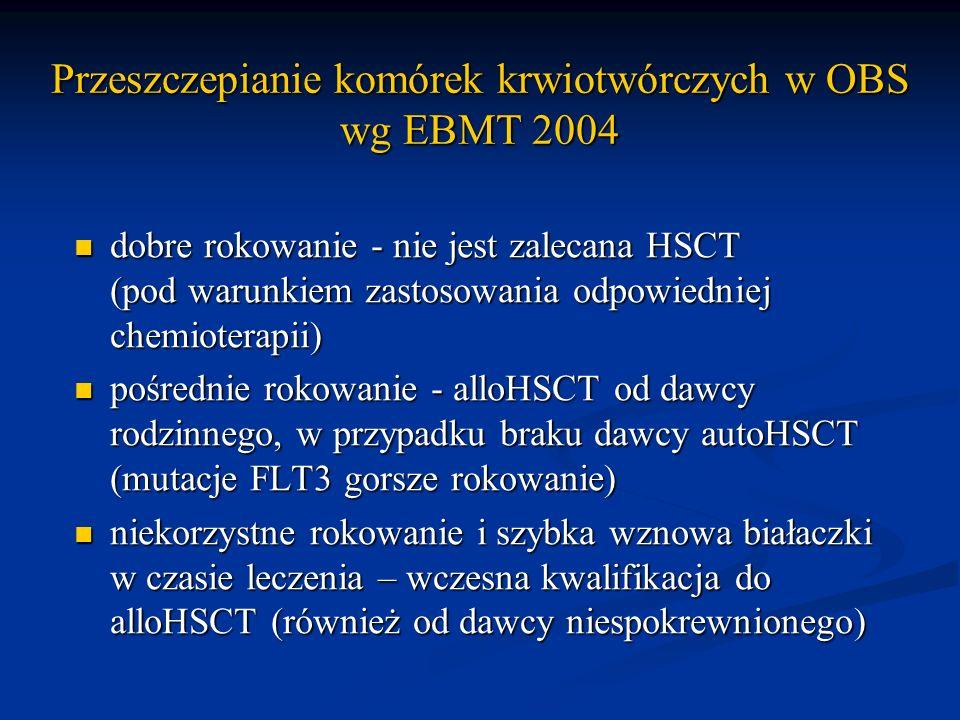 Przeszczepianie komórek krwiotwórczych w OBS wg EBMT 2004