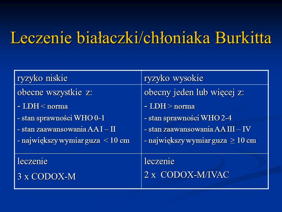Leczenie białaczki/chłoniaka Burkitta