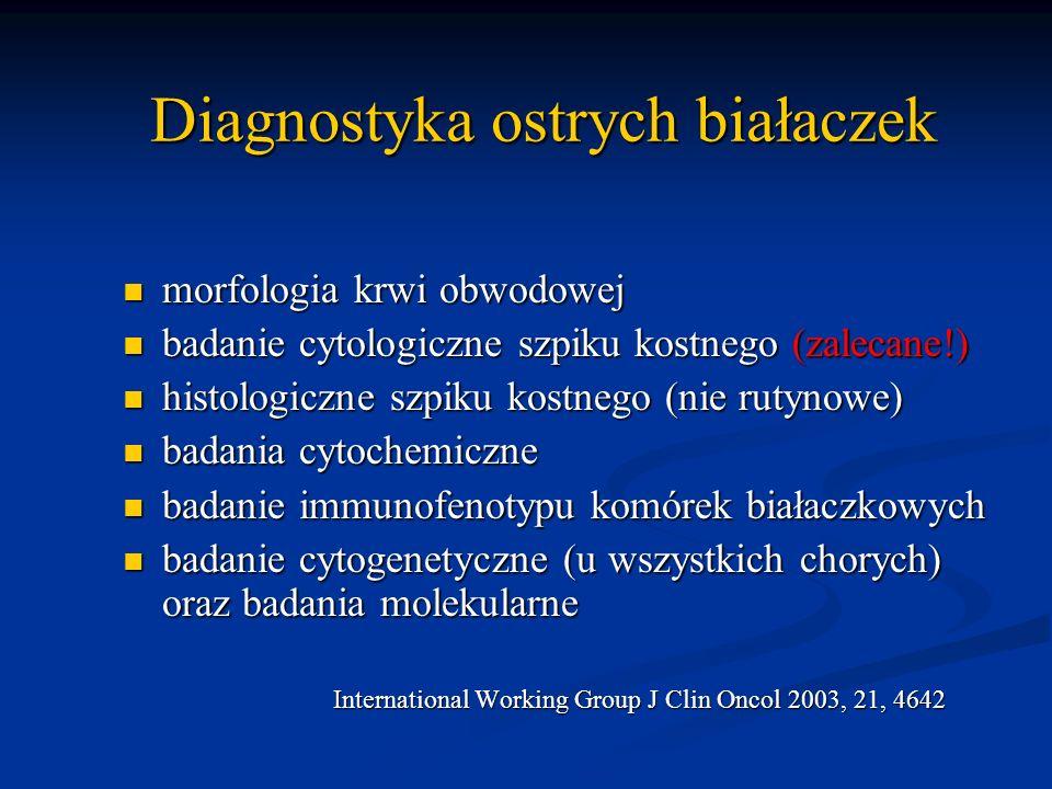 Diagnostyka ostrych białaczek
