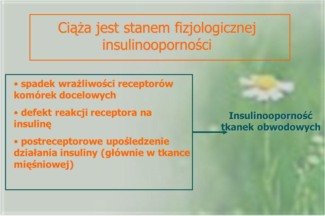Insulinooporność tkanek obwodowych