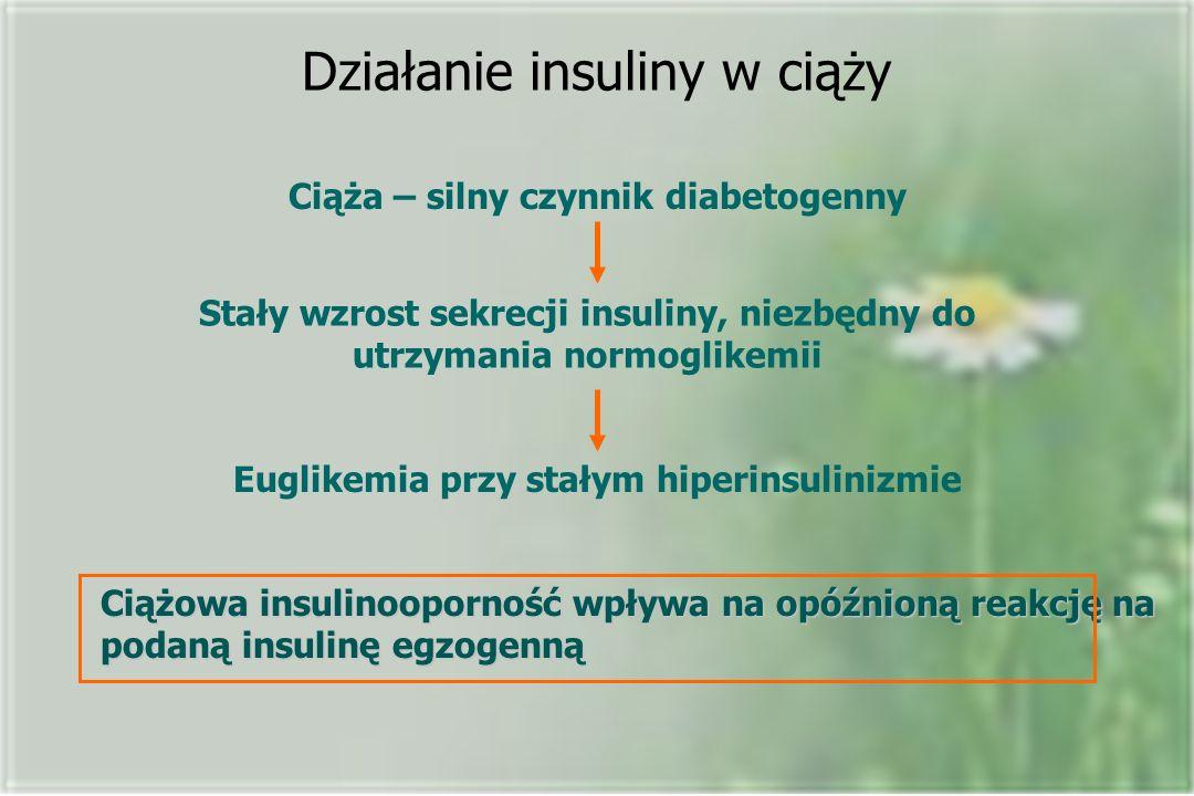 Działanie insuliny w ciąży