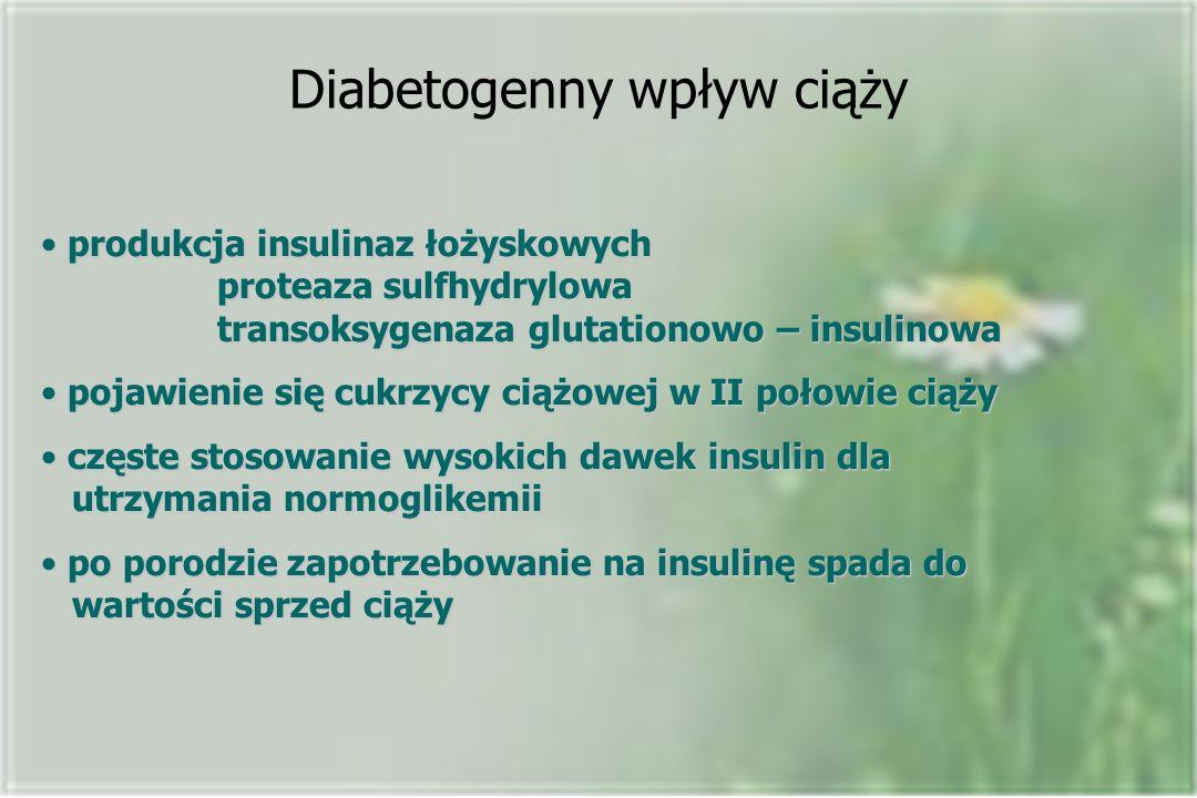 Diabetogenny wpływ ciąży