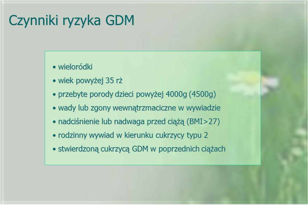 Czynniki ryzyka GDM wieloródki wiek powyżej 35 rż