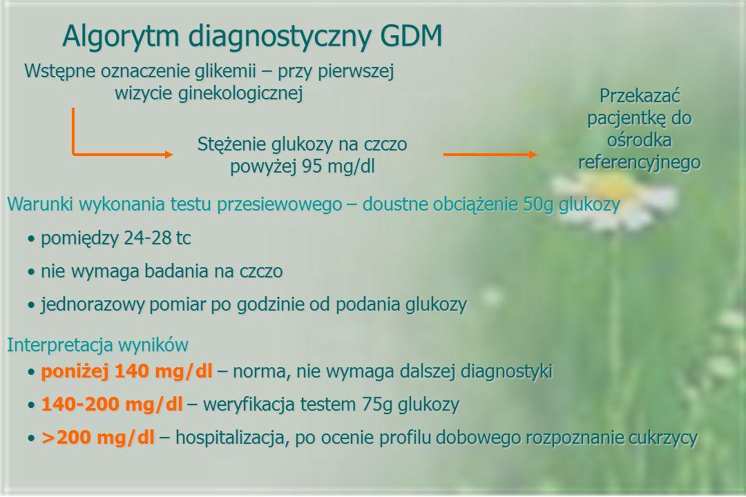 Algorytm diagnostyczny GDM