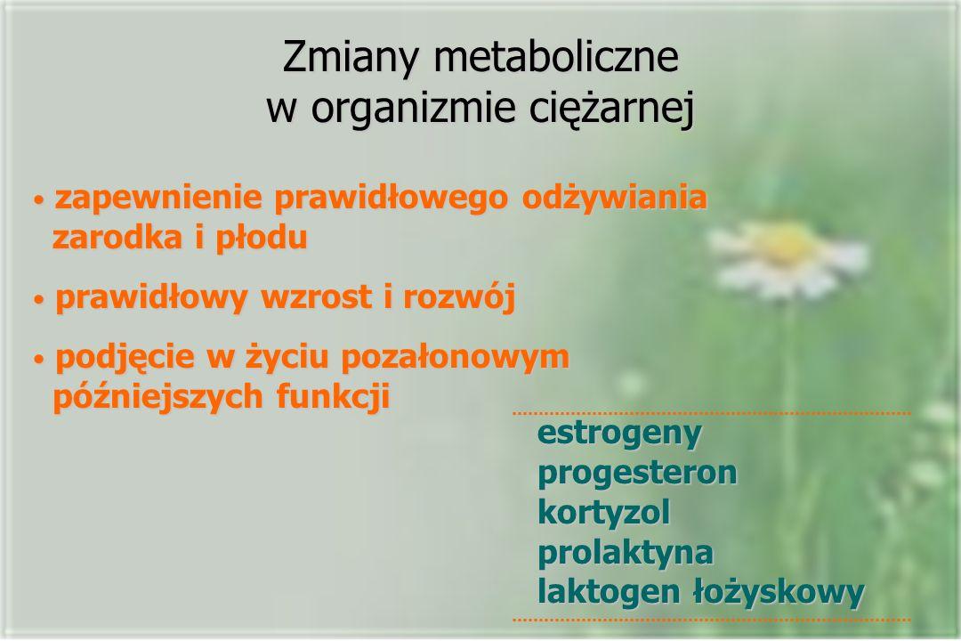 Zmiany metaboliczne w organizmie ciężarnej