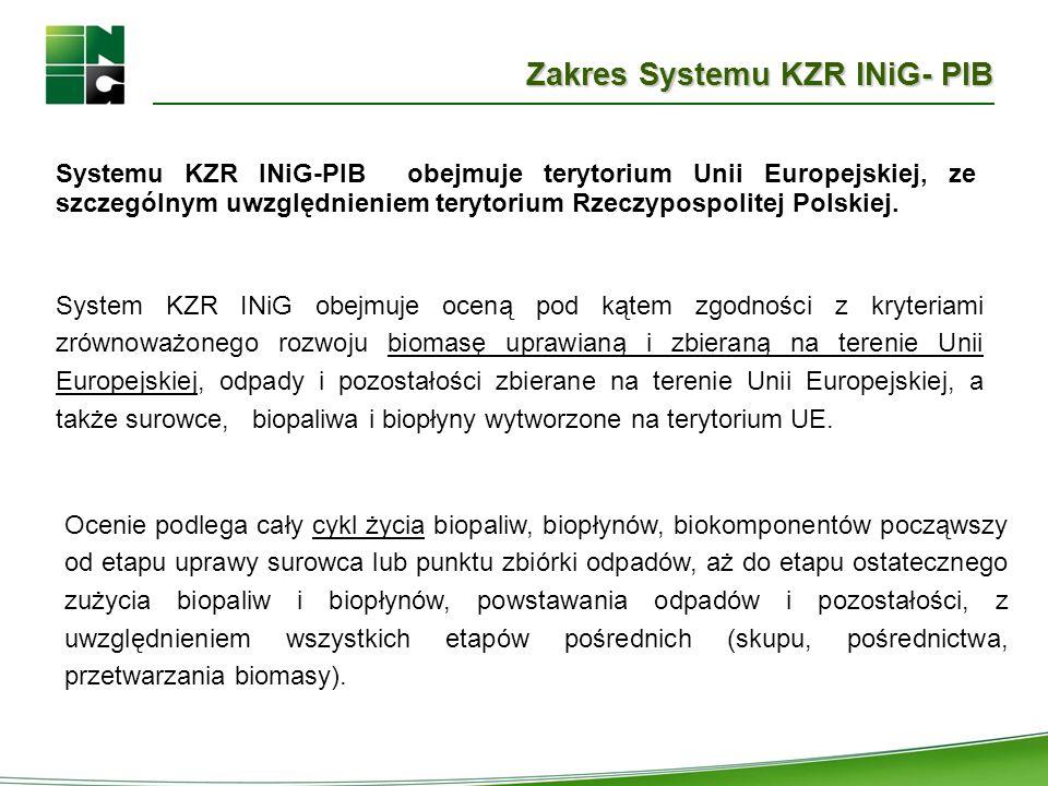 Zakres Systemu KZR INiG- PIB