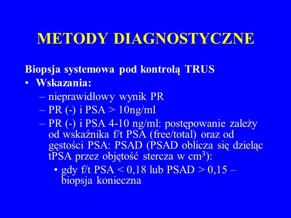 METODY DIAGNOSTYCZNE Biopsja systemowa pod kontrolą TRUS Wskazania: