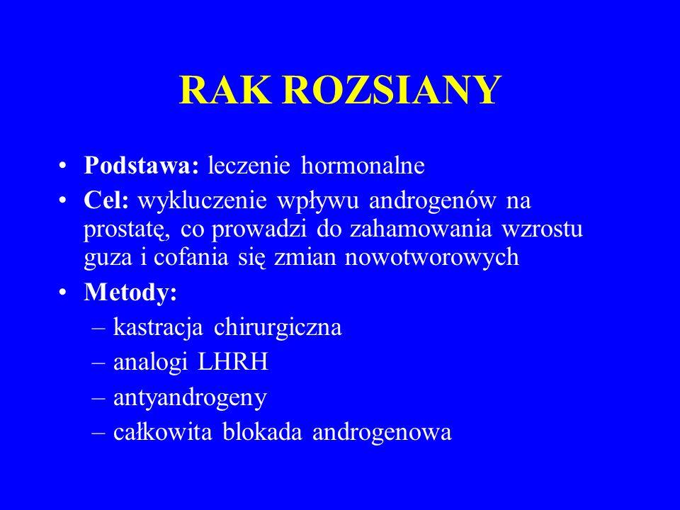 RAK ROZSIANY Podstawa: leczenie hormonalne