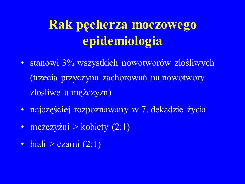 Rak pęcherza moczowego epidemiologia