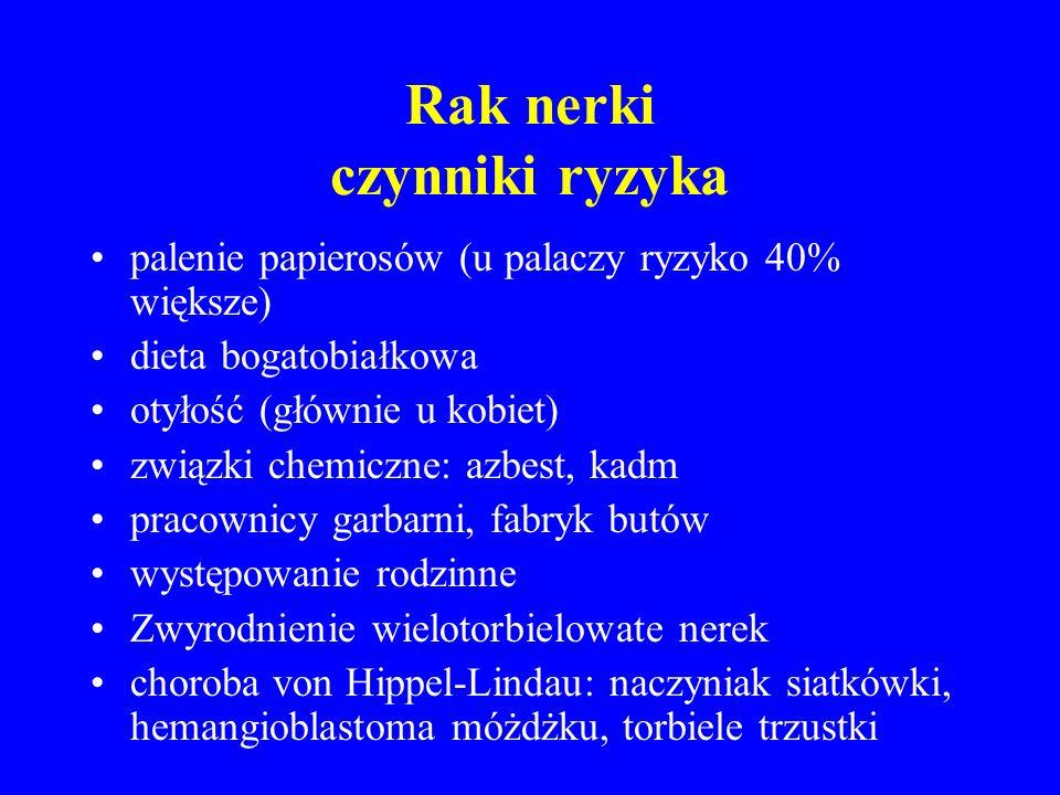 Rak nerki czynniki ryzyka