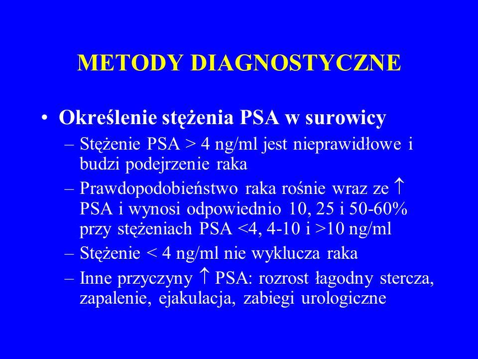 METODY DIAGNOSTYCZNE Określenie stężenia PSA w surowicy