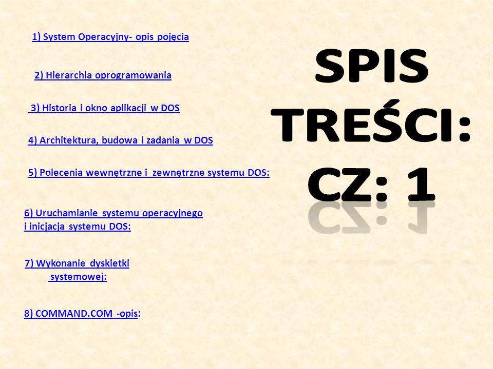 SPIS TREŚCI: Cz: 1 1) System Operacyjny- opis pojęcia