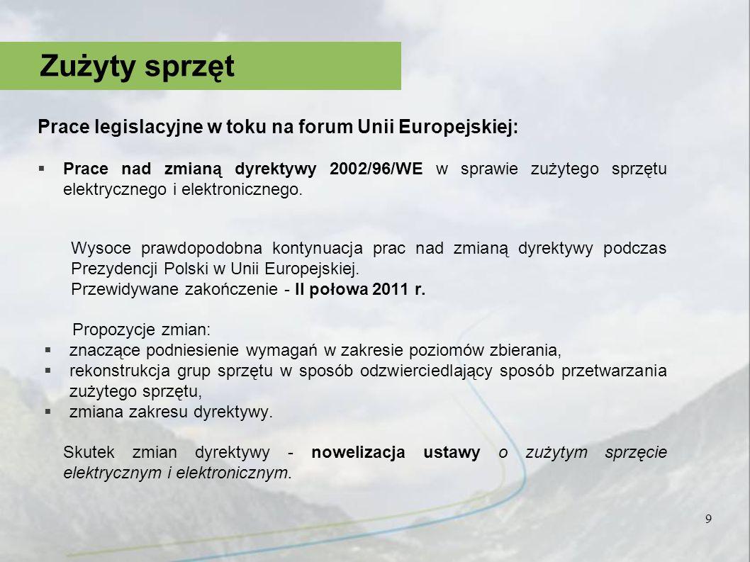 Zużyty sprzęt Prace legislacyjne w toku na forum Unii Europejskiej: